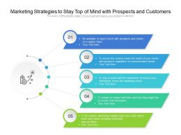 Marketing Strategies To Stay Top Of Mind With Prospects And Customers