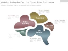 Marketing Strategy And Execution Diagram Powerpoint Images