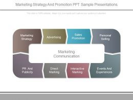 Marketing Strategy And Promotion Ppt Sample Presentations