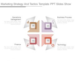 Marketing Strategy And Tactics Template Ppt Slides Show