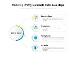 Marketing Strategy As Simple Rules Four Steps