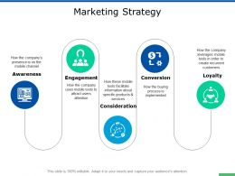 Marketing Strategy Awareness Ppt Powerpoint Presentation Gallery Elements