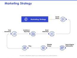 Marketing Strategy Blog Website Design Ppt Powerpoint Presentation Professional Graphics Tutorials