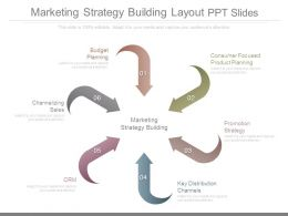 Marketing Strategy Building Layout Ppt Slides