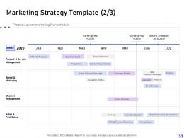 Marketing Strategy Business Plan Strategic Initiatives Global Expansion Your Business Ppt Microsoft