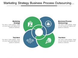 Marketing Strategy Business Process Outsourcing Company Performance Review Cpb