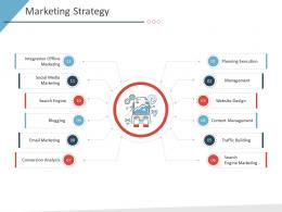 Marketing Strategy Business Purchase Due Diligence Ppt Diagrams