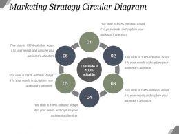 Marketing Strategy Circular Diagram Powerpoint Slide Clipart
