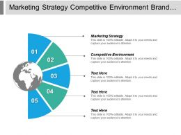 Marketing Strategy Competitive Environment Brand Positioning Tool Promotion Mix Cpb