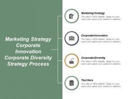 Marketing Strategy Corporate Innovation Corporate Diversity Strategy Process Cpb