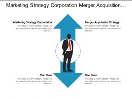 Marketing Strategy Corporation Merger Acquisition Strategy Automotive Marketing Plan Cpb