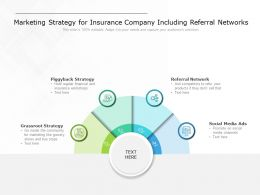 Marketing Strategy For Insurance Company Including Referral Networks