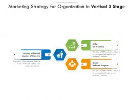 Marketing Strategy For Organization In Vertical 3 Stage