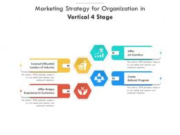 Marketing Strategy For Organization In Vertical 4 Stage
