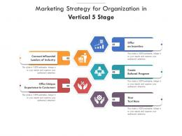 Marketing Strategy For Organization In Vertical 5 Stage
