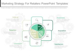 Marketing Strategy For Retailers Powerpoint Templates