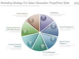 Marketing Strategy For Sales Generation Powerpoint Slide