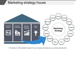 Marketing Strategy House Powerpoint Graphics