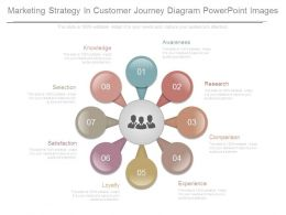 Marketing Strategy In Customer Journey Diagram Powerpoint Images