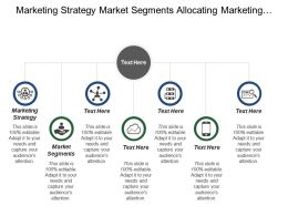 Marketing Strategy Market Segments Allocating Marketing Resources Monitoring
