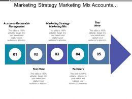 Marketing Strategy Marketing Mix Accounts Receivable Management Affiliate Marketing Cpb