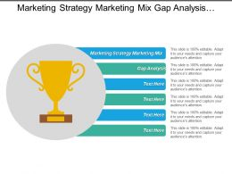 Marketing Strategy Marketing Mix Gap Analysis Positioning Product Cpb