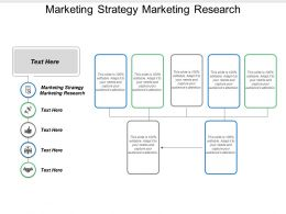 Marketing Strategy Marketing Research Ppt Powerpoint Presentation Model Influencers Cpb