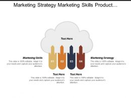 Marketing Strategy Marketing Skills Product Marketing Goals Achievement