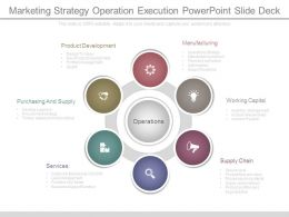 Marketing Strategy Operation Execution Powerpoint Slide Deck