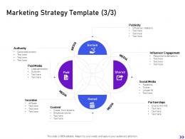 Marketing Strategy Optimized Content Strategic Initiatives Global Expansion Your Business Ppt Download