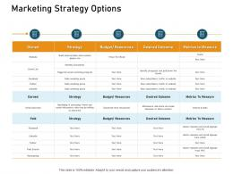 Marketing Strategy Options Ppt Powerpoint Presentation Outline Designs Download
