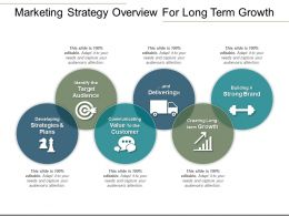 Marketing Strategy Overview For Long Term Growth Presentation Design