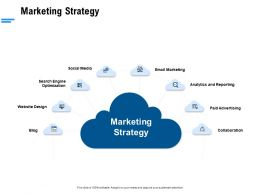 Marketing Strategy Ppt Powerpoint Presentation Infographics Background