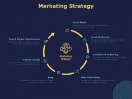 Marketing Strategy Ppt Powerpoint Presentation Outline Inspiration