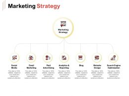 Marketing Strategy Ppt Powerpoint Presentation Summary Layout Ideas