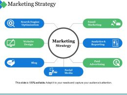 Marketing Strategy Ppt Summary Guide
