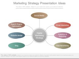 Marketing Strategy Presentation Ideas