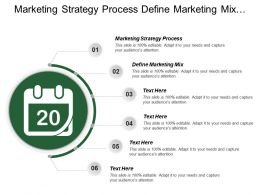 Marketing Strategy Process Define Marketing Mix Business Model