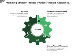 Marketing Strategy Process Provide Financial Assistance Customer Confidence