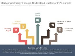Marketing Strategy Process Understand Customer Ppt Sample