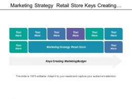 marketing strategy retail store keys creating marketing budget cpb