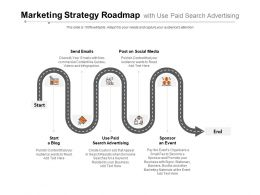Marketing Strategy Roadmap With Use Paid Search Advertising