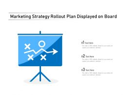 Marketing Strategy Rollout Plan Displayed On Board