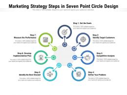 Marketing Strategy Steps In Seven Point Circle Design