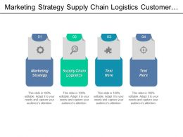 Marketing Strategy Supply Chain Logistics Customer Services Strategy Cpb