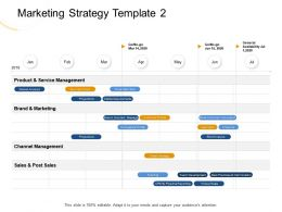 Marketing Strategy Template 2 Brief Ppt Powerpoint Presentation Inspiration Display