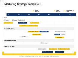 Marketing Strategy Template 2 Solution Ppt Powerpoint Presentation Inspiration Show