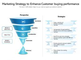 Marketing Strategy To Enhance Customer Buying Performance