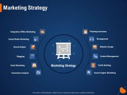 Marketing Strategy Traffic Building Ppt Powerpoint Presentation Model Demonstration