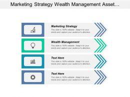 Marketing Strategy Wealth Management Asset Management Product Development Cpb